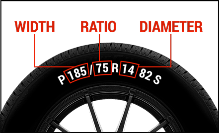 Tire Width, Tire Ratio, Tire Diameter, Image of Tire Dimensions